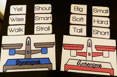 Synonyms and antonyms in 1st grade the brown bag teacher click here or the above picture to grab the anchor charts and center for free i hope it helps synonyms and antonyms click with your friends j wishing you m4hsunfo