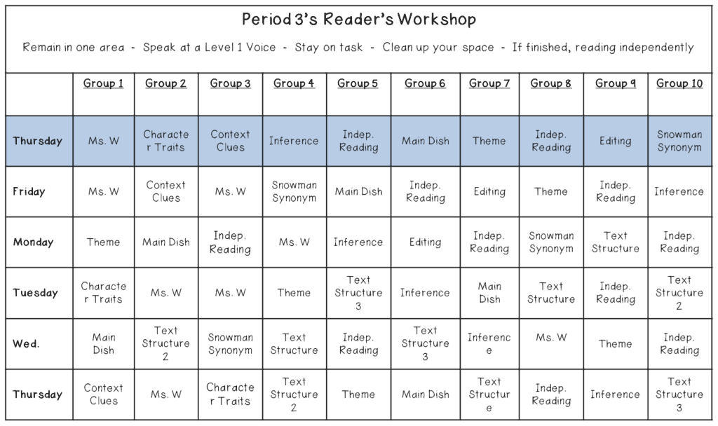 Creating A Readers Workshop Schedule The Brown Bag Teacher
