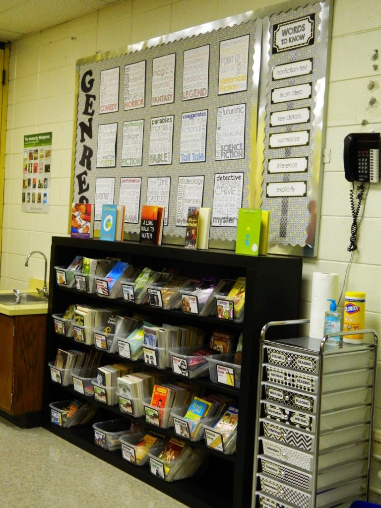 Cool Curating A 5Th Grade Classroom Library The Brown Bag Teacher Home Interior And Landscaping Spoatsignezvosmurscom