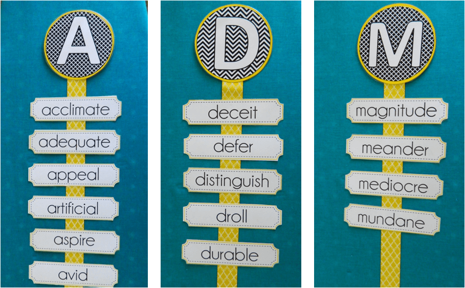 Last Year I Never Took A Picture Of Our Word Wall Before The End Oops So Here Is Screen Shot From One My Video Taped Lessons In