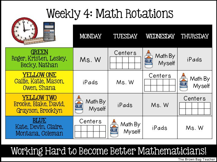 reading and math rotation boards the brown bag teacher