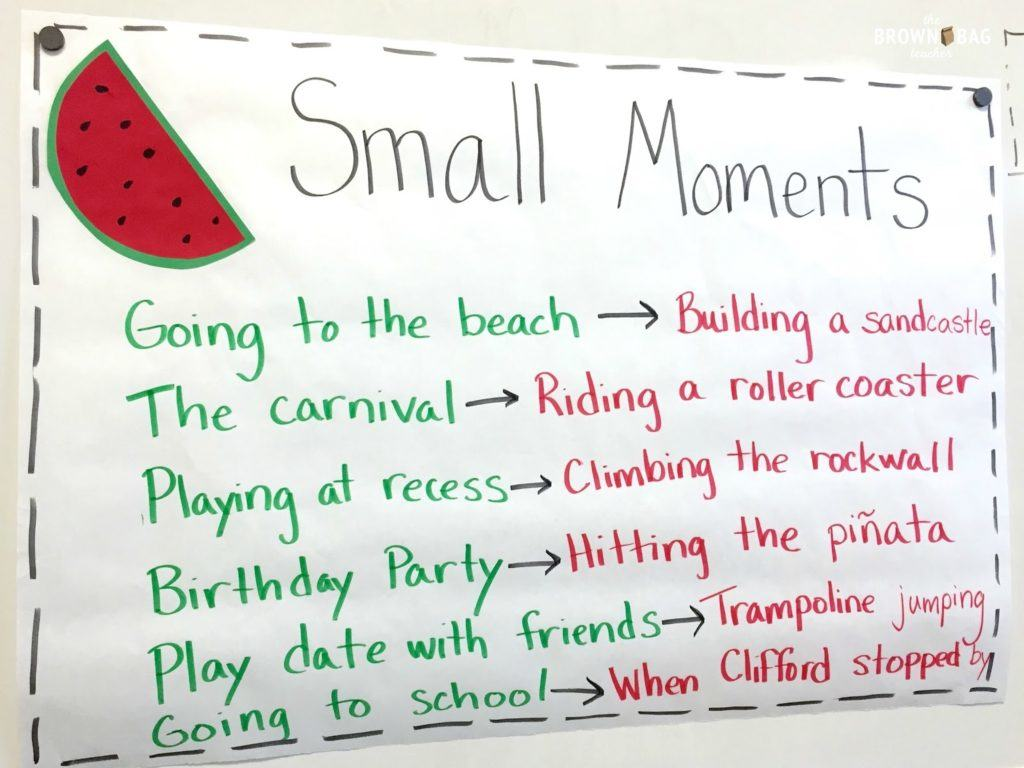 Small Moment Anchor Chart by Schooly Tools | Teachers Pay Teachers