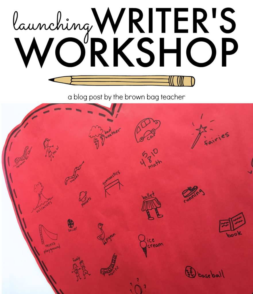 Ideas and resources for Launching Writer's Workshop. Perfect mentor texts and mini-lesson ideas.