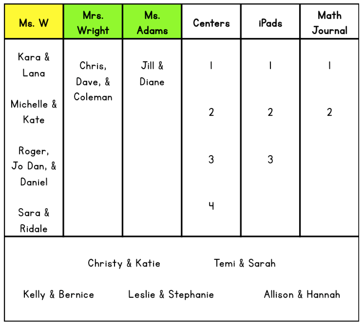 Overwhelmed by math centers? Check out these SIMPLE ideas for create predictable patterns and routines that allow for streamlined planning!