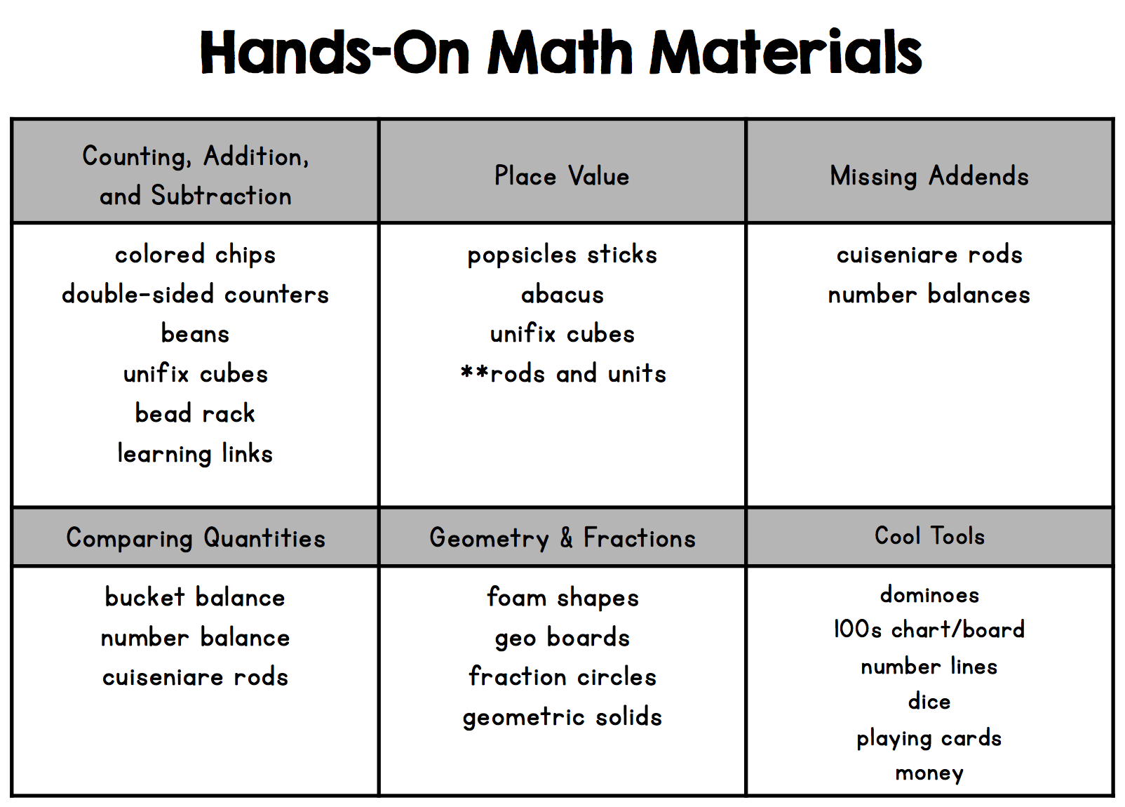 differentiating guided math instruction