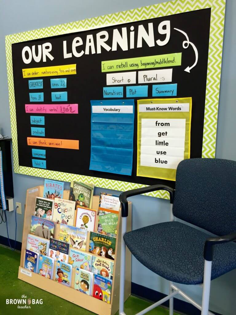 Simple Classroom Bulletin Board Ideas The Brown Bag Teacher